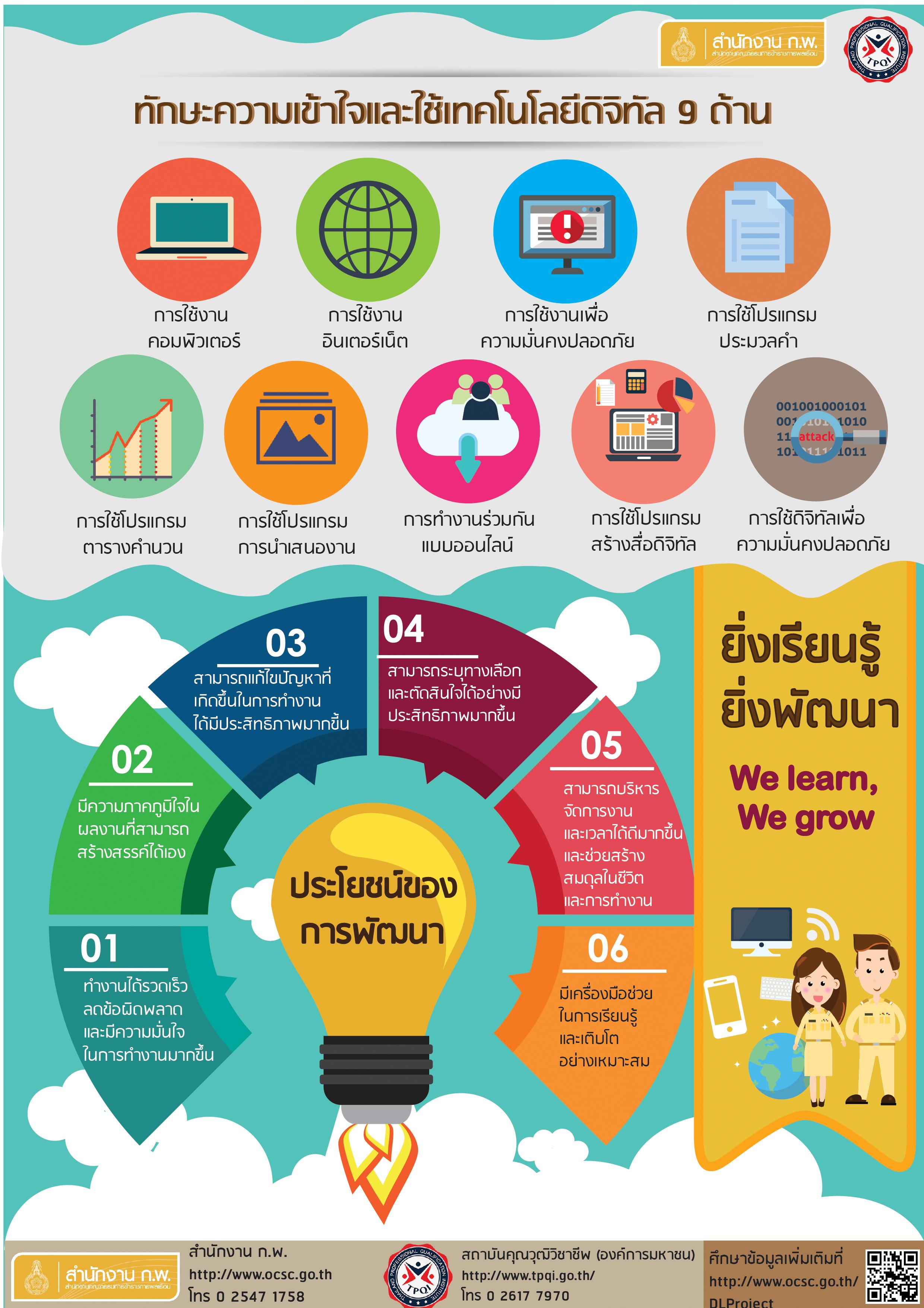 Digital Literacyกพ